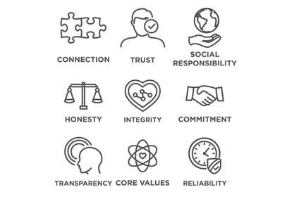Kulturelle Kompetenz - Definition und Beispiele