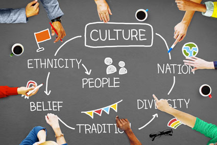 Werte und Kultur - Definition Werte und Normen